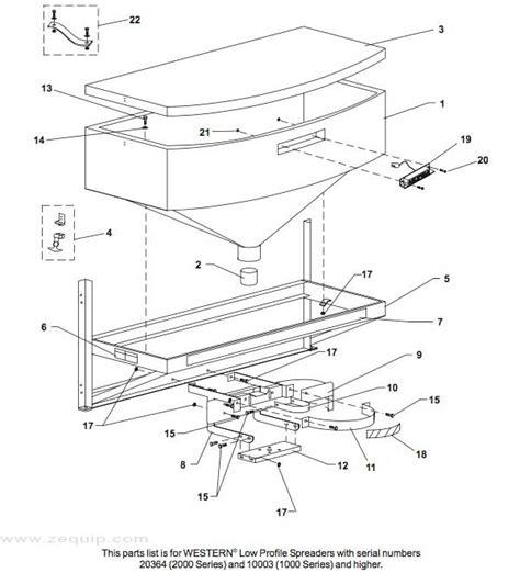 western 1000 salt spreader wiring diagram wiring and