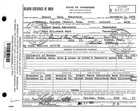 Tennessee Birth Records Genealogy Tn Birth Certificate Pictures To Pin On Pinsdaddy