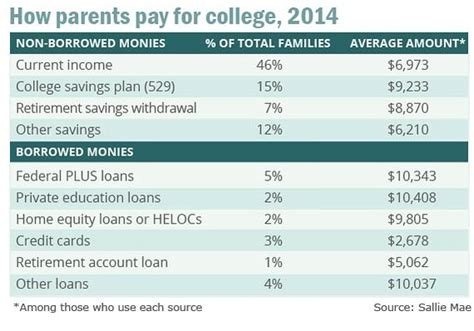 parents you re paying for college wrong marketwatch