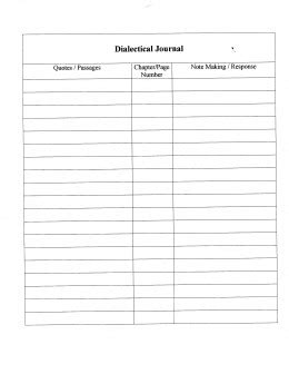 dialectical journal template dialectical journals and reading