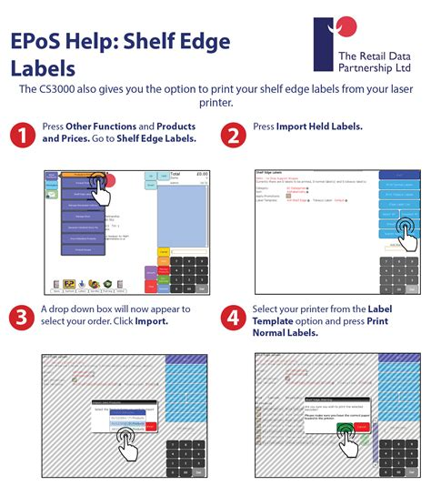 Shelf Edge Labels by Epos Help Shelf Edge Labels The Retail Data Partnership