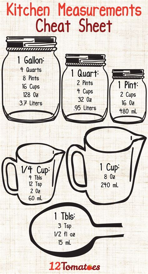 Cooking Measurements Ingredients 25 Best Ideas About Measurement Conversions On