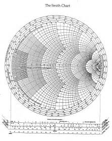 Online Scale Drawing Program the smith chart smith chart