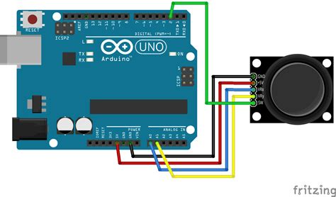 tutorial arduino joystick analog joystick with arduino tutorials