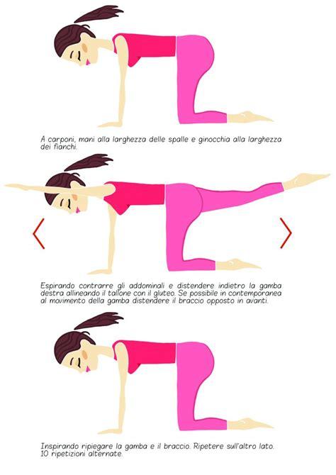 esercizi per pavimento pelvico esercizi per il pavimento pelvico pelvicore technique