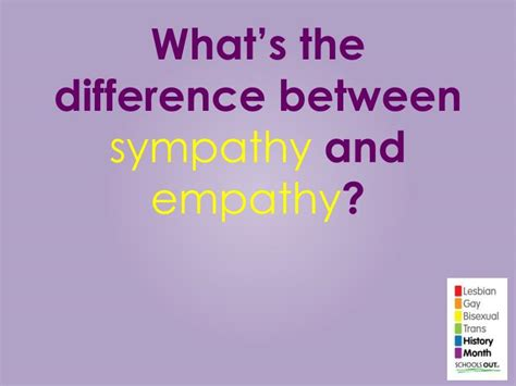 what s the difference between ppt what s the difference between sympathy and empathy