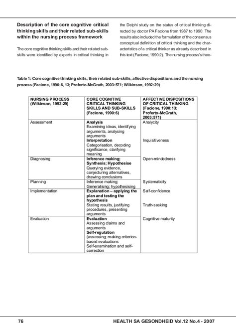 process recording template nursing process recording template nursing 28 images review