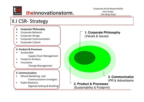 19 sustainable development plan template 7 steps to