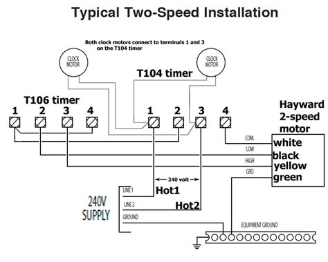 wiring diagram for a 3 phase 2 speed motor the with how to