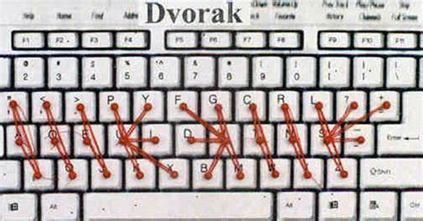 the secret history of keyboards qwerty vs dvorak dvorak vs qwerty keyboard