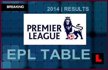 epl table result live image gallery liverpool 2014 results