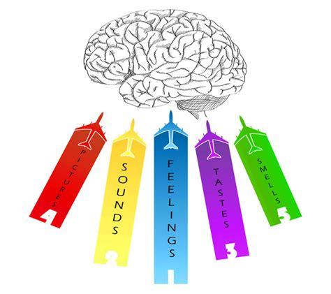 le porte della percezione la pnl e le porte della percezione