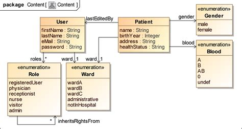 visio 2013 class diagram sle class diagram outgoing document for document