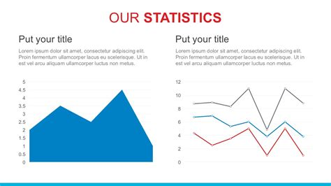 Supply Chain Annual Report Powerpoint Templates Supply Chain Report Template