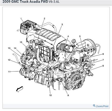 overheating high engine fan  working  car  gmc acadia