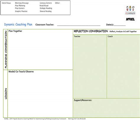coaching plan template for teachers mcrel scaffolding early literacy for educators dynamic