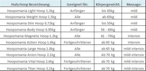 Kalorienverbrauch Hula Hoop Reifen by Hoopomania Magnetic Hoop Hula Hoop Mit 48 Magneten 1 2kg