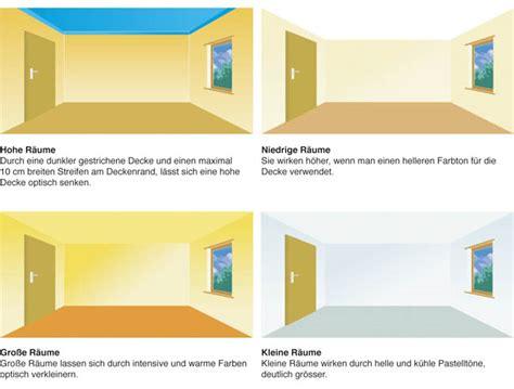 paint ideen für schlafzimmer ruptos bilder wohnzimmer einrichtung weis