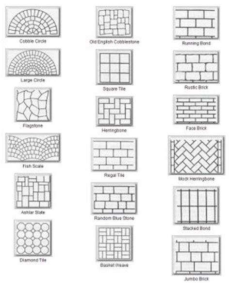 concrete template paper templates concrete upgrades concrete staining