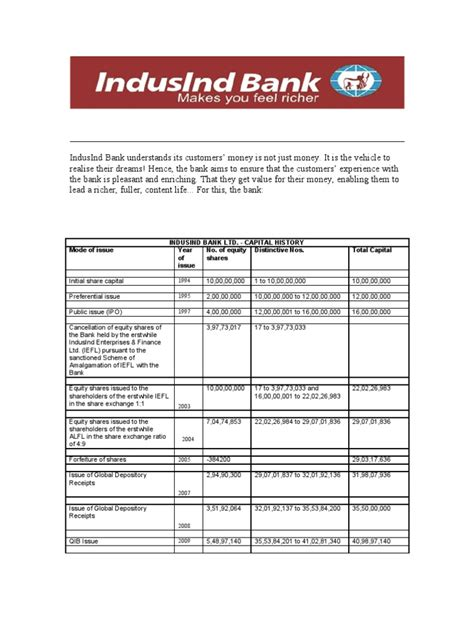 account closing letter for indusind bank indusind bank deposit account banks