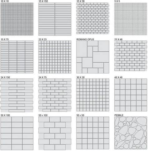 design pattern guide mosaic floor tile patterns wishy washroom pinterest