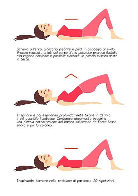 esercizi di riabilitazione pavimento pelvico perdita della tonicit 224 della muscolatura pavimento