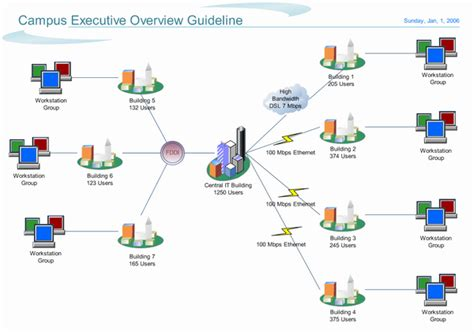 network architecture diagram network architecture
