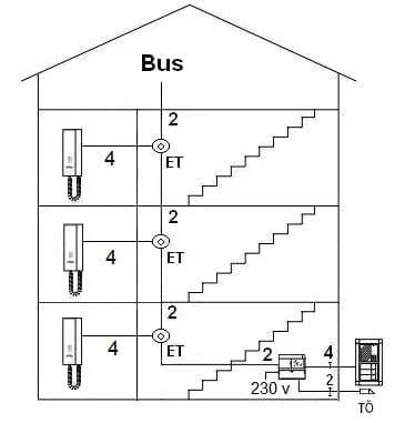 elektroinstallation herne t 252 rsprechanlagen elektro sachs gmbh herne nrw