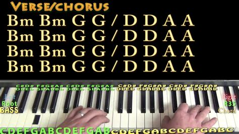 despacito xylophone lyrics despacito luis fonsi piano lesson chord chart bm g d a