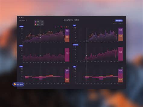 monitoring system monitoring system sketch freebie free resource