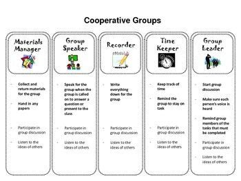 group pattern language project cooperative group roles group roles group and