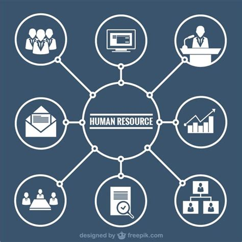 human resources graphic vector