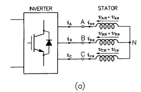 transistor xo405mf induction motor vector method 28 images patent us5973474 vector apparatus method for