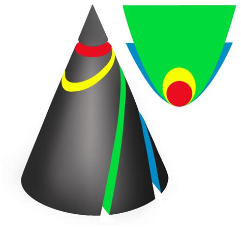 Conic Sections by File Conic Section Clean Png Wikimedia Commons