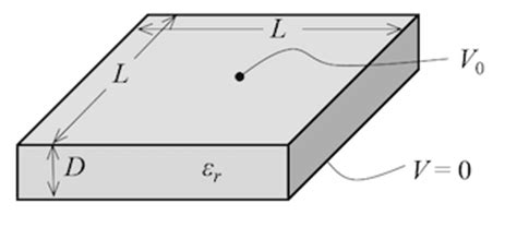parallel plate capacitor comsol parallel plate capacitor comsol 28 images streamlining capacitive touchscreen design with