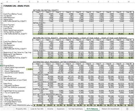 Property Expenses Spreadsheet Rental Income Property Analysis Excel Spreadsheet