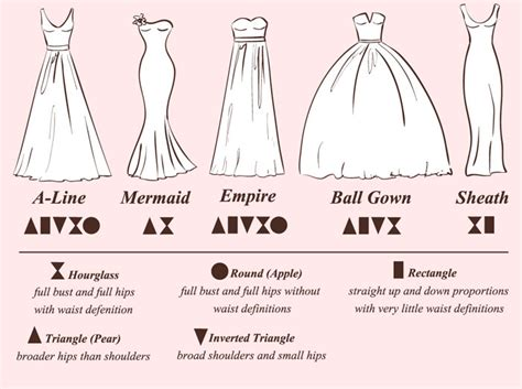 what to wear for your photoshoot body types inverse triangle shape part three personal best type of wedding dress for body shape wedding