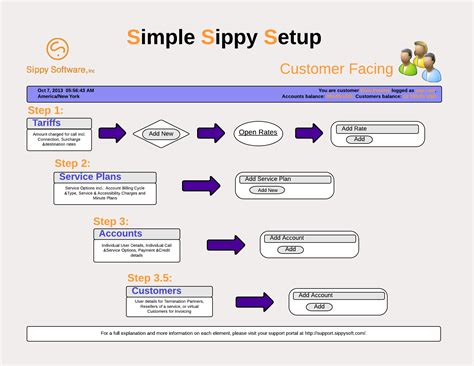 New Home Design Plans step 2 customer facing flowchart sippy software inc