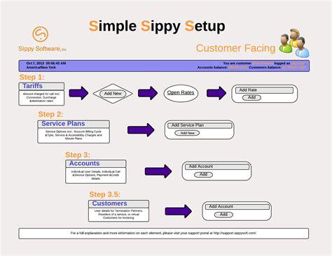 Design Home Plans Step 2 Customer Facing Flowchart Sippy Software Inc