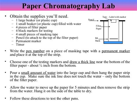 design of experiment hplc answer the question being asked about paper chromatography