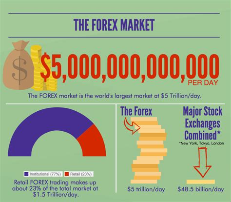 forex learning tutorial forex education forex 101 premieretrade