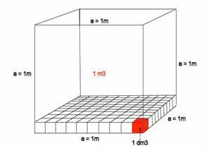 conversions les mesures de volume