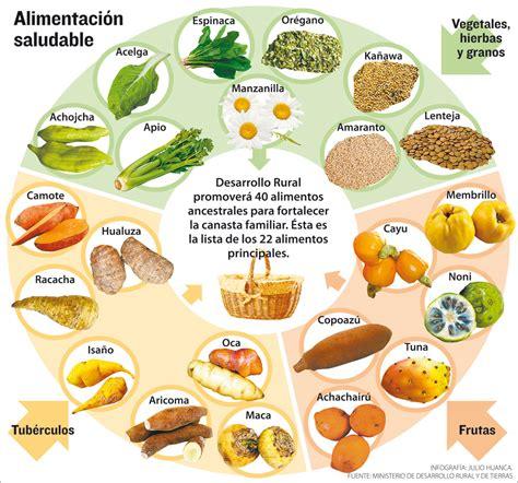 los alimentos no saludables deliciosos son los alimentos los alimentos nutrientes