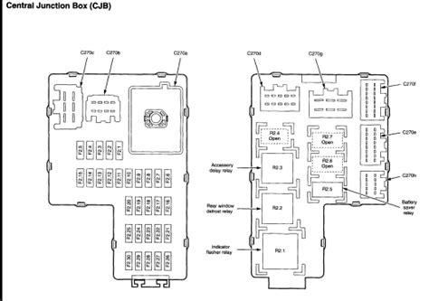 Fuse Box Diagram 2005 Lincoln Aviator Les Baux De Provence