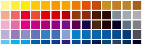 about colours