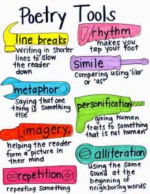 misrepresented poetic responses to s america books best 25 poetry anchor chart ideas on anchor