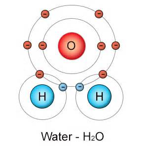 How Many Protons Does Water Molecules