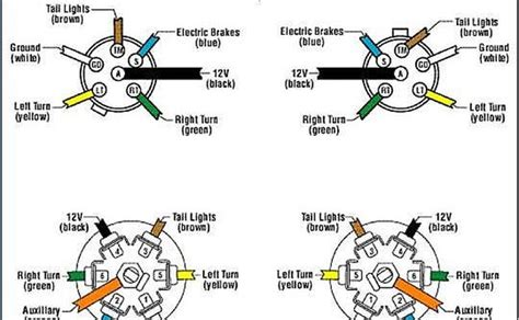 wiring diagram of trailer brakes wiring automotive
