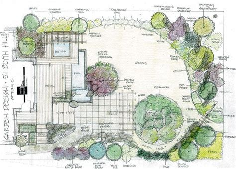 Backyard Ideas Layouts 17 Best Ideas About Landscape Design On Wall