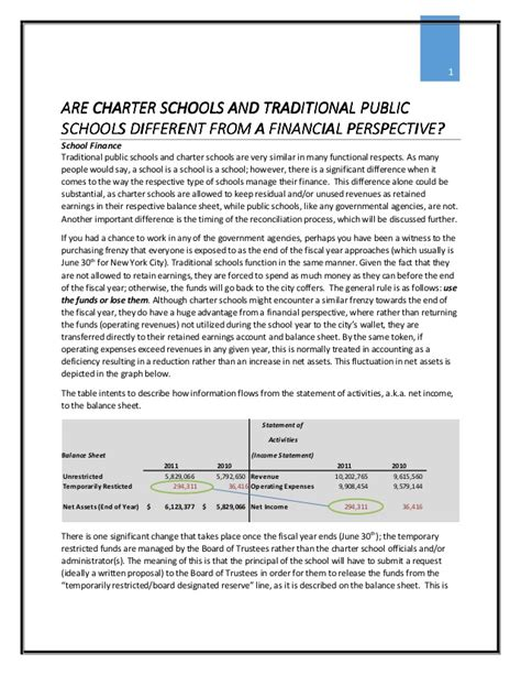 Mba Charter School by School Finance Traditional Vs Charter Schools
